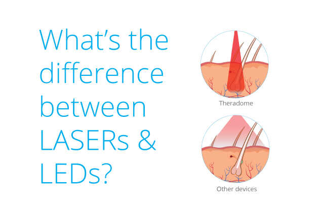 Lasers vs LEDs, What's the difference?